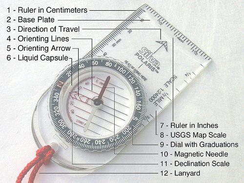 Making Sense Of The Declination Diagram Manual Guide
